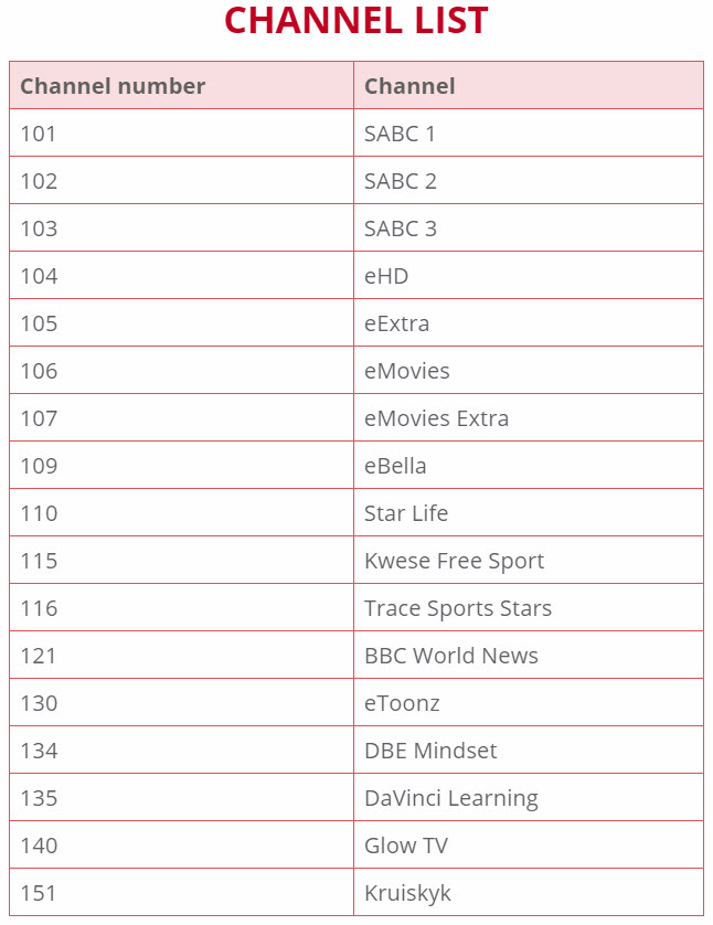 OVHD Channel List