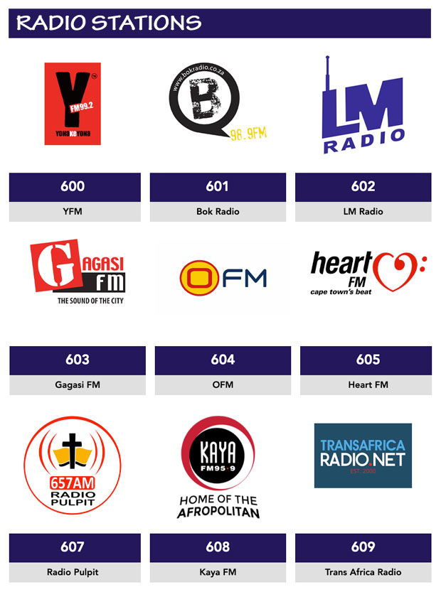 Radio Stations openview