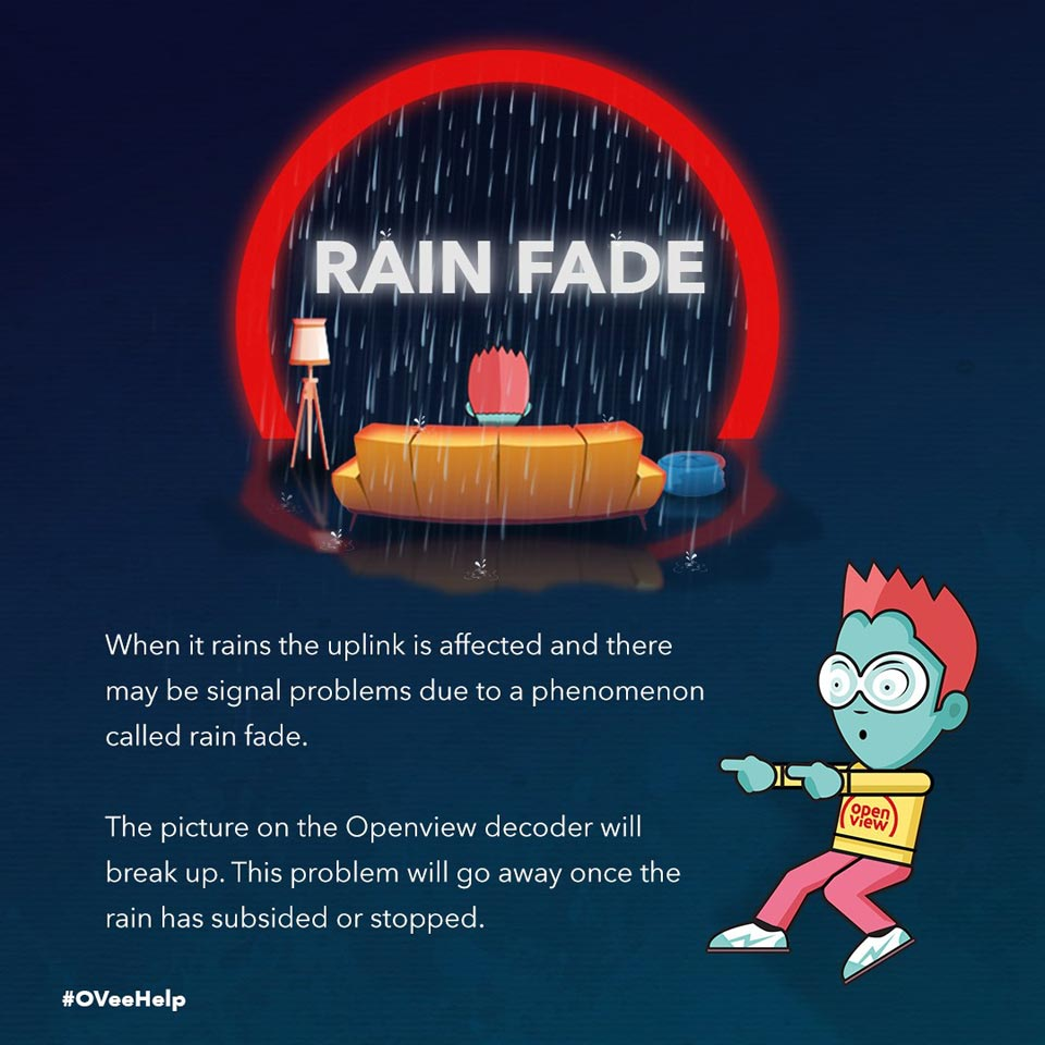 openview no signal rain fade